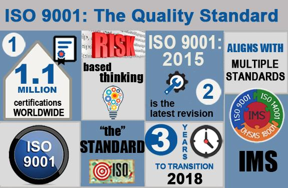 quality management iso 9001 pdf